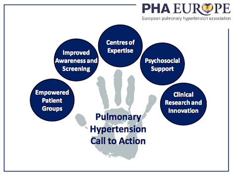 Aims of PHA Europe